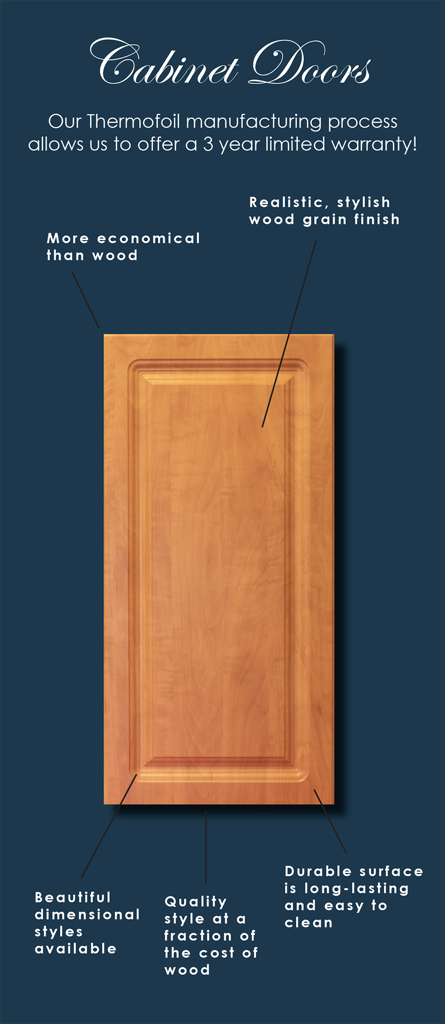 Thermofoil Doors Custom Closets And Cabinets